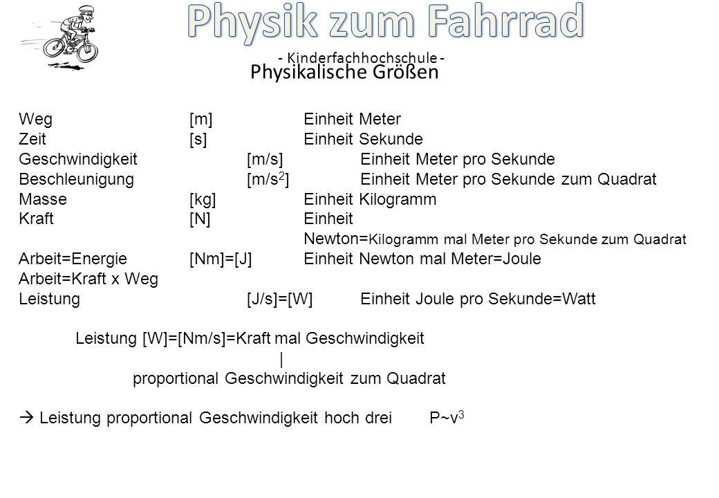 Physikalische Größen Weg [m] Einheit Meter Zeit [s] Einheit Sekunde